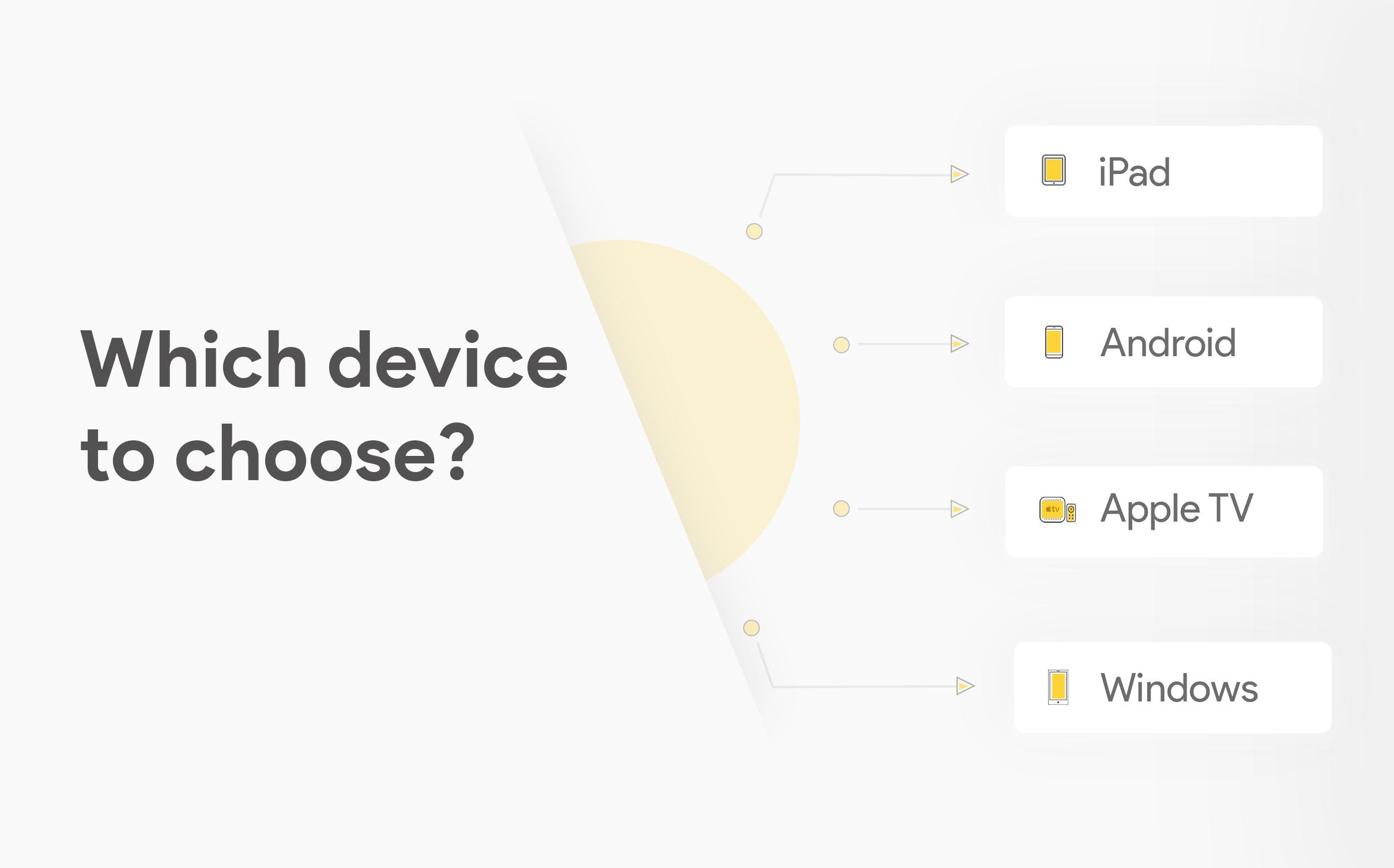 Device Options for Kiosk