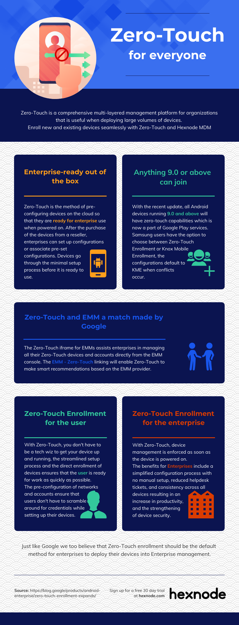 Touch enrollment for everyone
