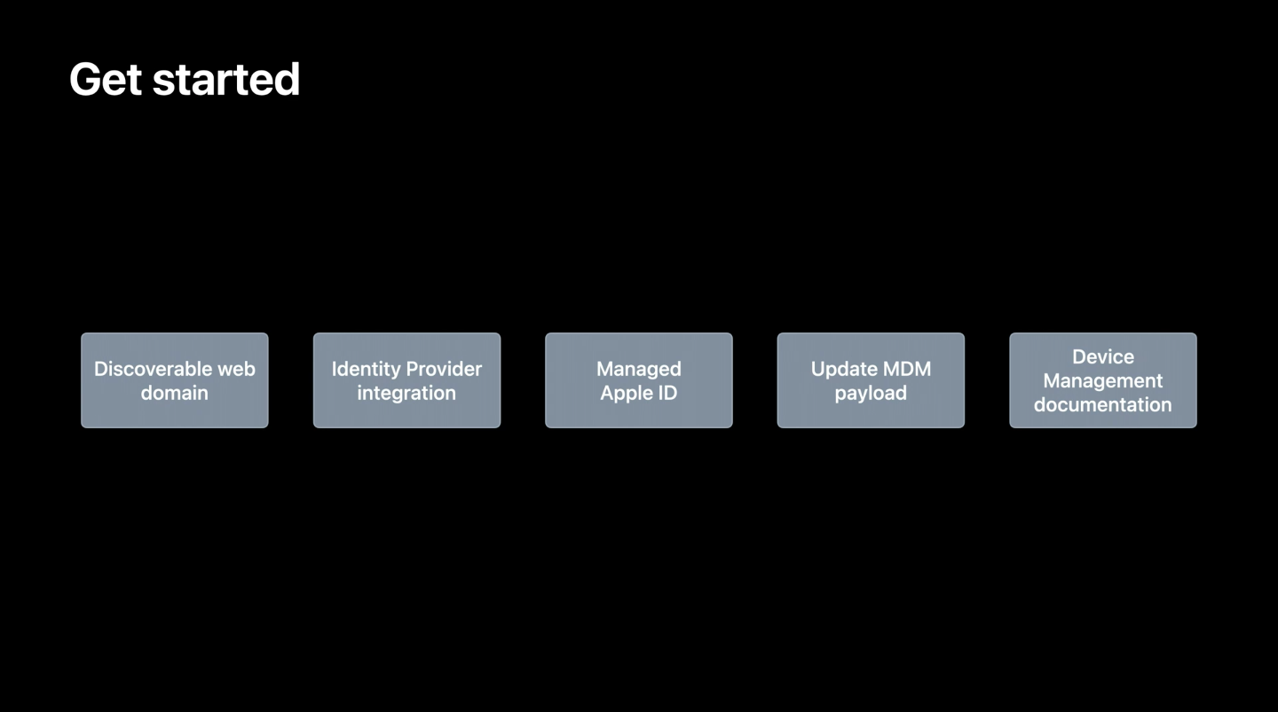 Four components of account driven user enrollment onboarding flow