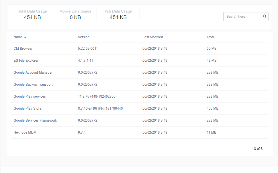 track per app mobile data usage with Hexnode MDM