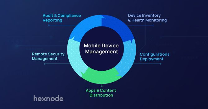 MDM to manage endpoint devices