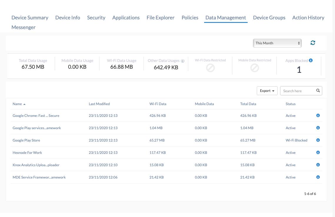 Data usage monitoring in Hexnode MDM